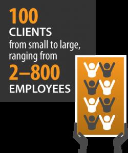 100clients-graphic